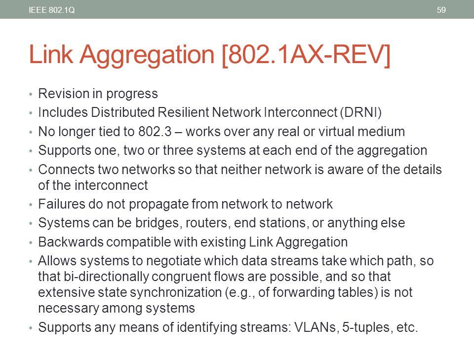 Link Aggregation [802.1AX-REV]
